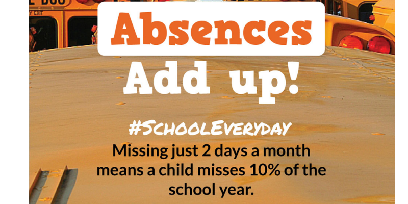 Missing just 2 days a month means a child misses 10% of the school year
